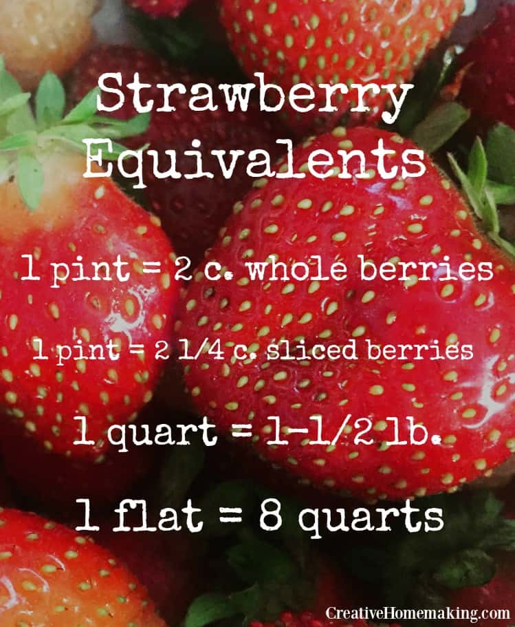Strawberry equivalents: how many strawberries are in a pound, how many strawberries are in a flat of strawberries, and how many strawberries are in a pint.